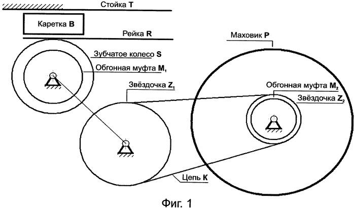 Способ преобразования движения на базе цепных передач