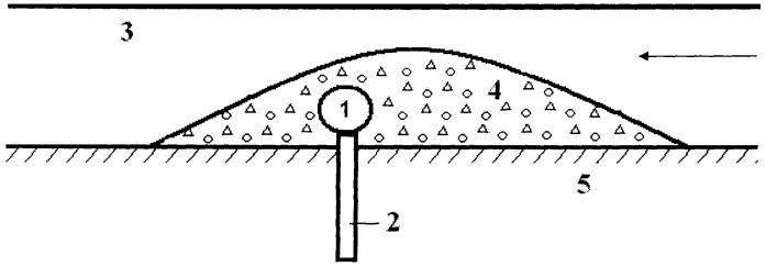 Способ устройства подводного перехода трубопровода через водотоки со скальными донными породами