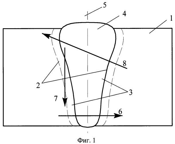 Способ выявления неоднородности распределения механических свойств металла
