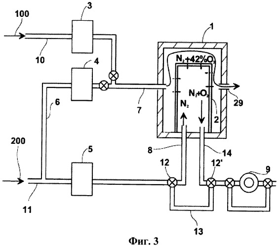 Способ измерения газопроницаемости тары и уплотнительных элементов вообще