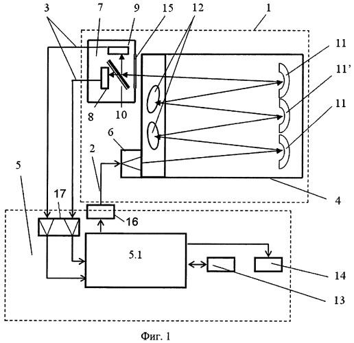 Газоанализатор и оптический блок, используемый в нем