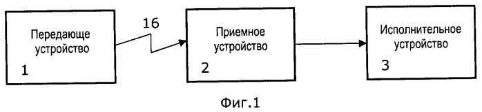 Система управления перемещением устройства диагностики трубопровода (удт)