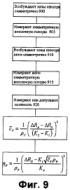 Сенсор, система и метод для измерения свойств текучей среды с использованием многомодового квази - сдвигового - горизонтального резонатора