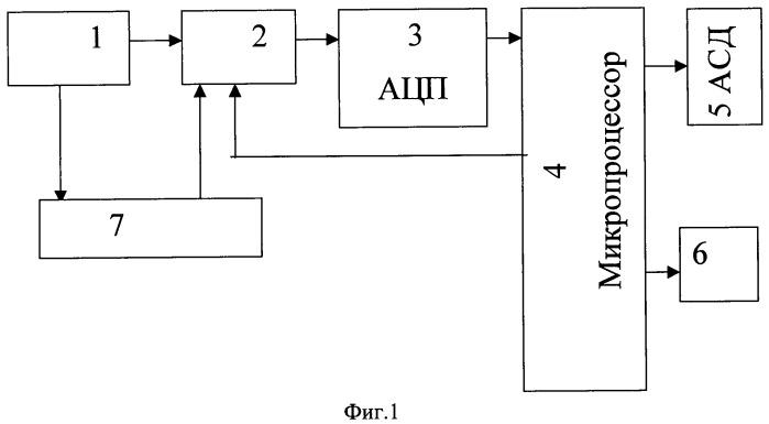 Способ обнаружения дефектов в клеевых соединениях и устройство для его осуществления