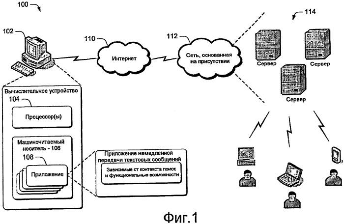 Контекстно-зависимые поиски и функциональные возможности для приложений немедленной передачи текстовых сообщений