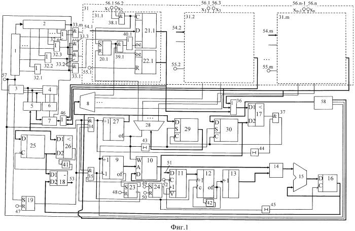 Устройство для оценки степени загрузки каналов в системах с древовидной топологической организацией при направленной передаче информации