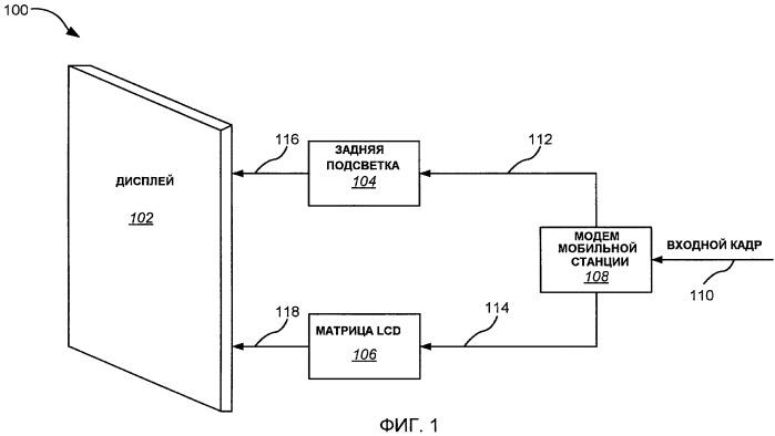 Системы и способы для уменьшения потребления энергии в устройстве посредством приспосабливающегося к контенту дисплея