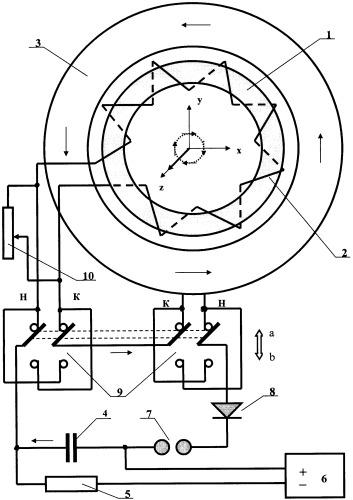 Способ намагничивания ферромагнитного тороида
