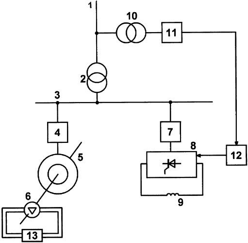 Электроподстанция электрофизической установки