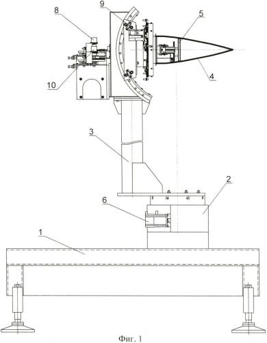 Стенд для измерения радиотехнических параметров антенных обтекателей