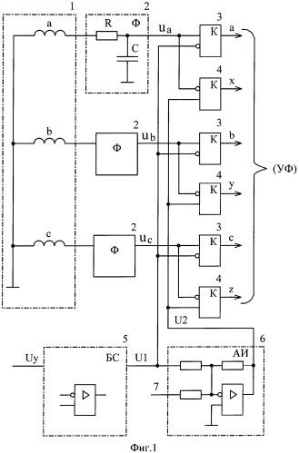 Способ и устройство импульсно-фазового управления тиристорами преобразователя