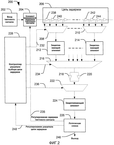Схемное устройство и способ измерения дрожания тактового сигнала