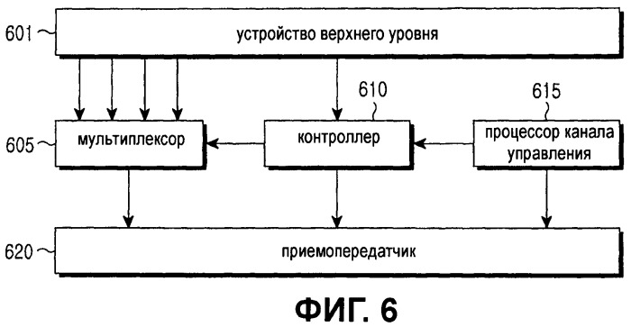Способ и устройство для передачи информации о доступной мощности терминала в системе мобильной связи