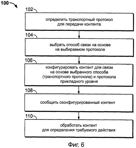 Наземные мобильные радиосистемы с множеством протоколов