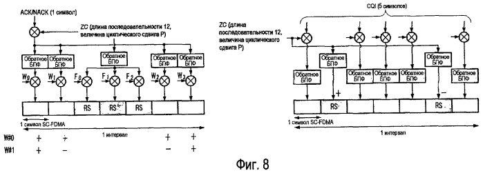 Устройство радиопередачи и способ радиопередачи
