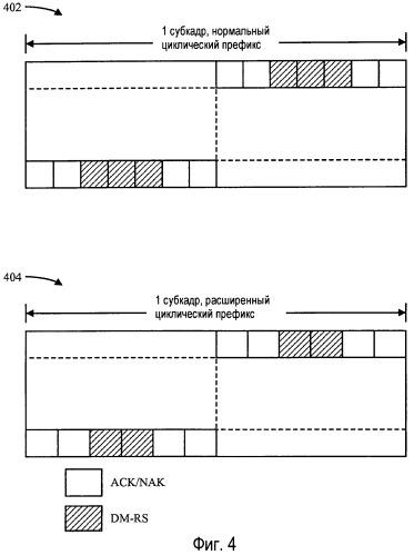 Размещение и способ передачи управляющей информации в системах беспроводной связи