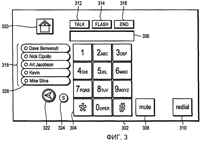 Программируемый мультимедийный контроллер для предоставления услуг телефонной связи