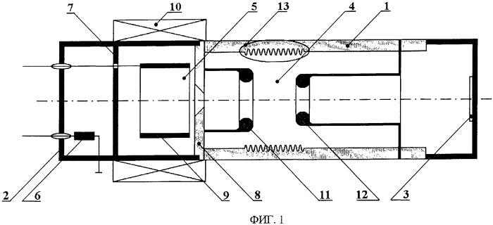 Газонаполненная нейтронная трубка