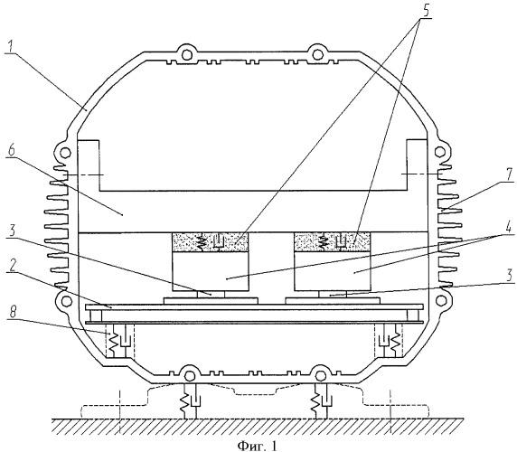 Способ и устройство для отвода тепла