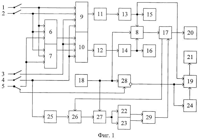 Устройство для определения полосы пропускания рецептивных полей нейронов зрительной системы