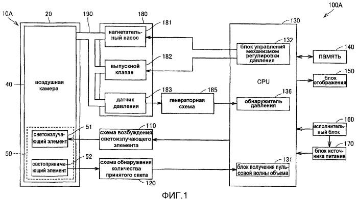 Блок обнаружения для устройства измерения кровяного давления и устройство измерения кровяного давления