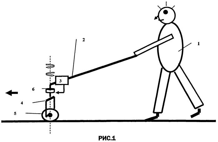 Способ ориентации незрячего человека и устройство для его реализации
