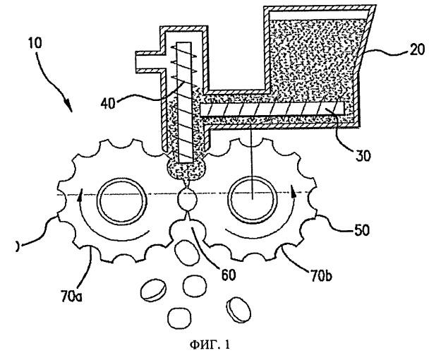 Способ получения мультичастиц с применением роликового компактора