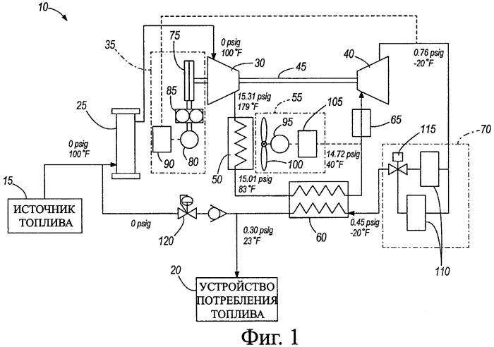 Способ и устройство удаления воды и силоксанов из газа