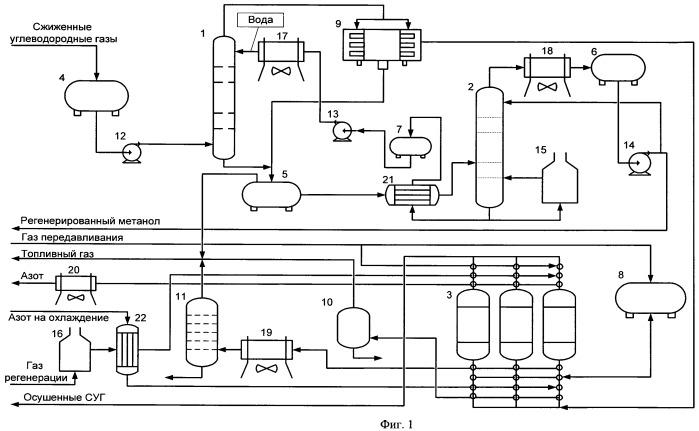 Способ очистки сжиженных углеводородных газов и установка для ее осуществления