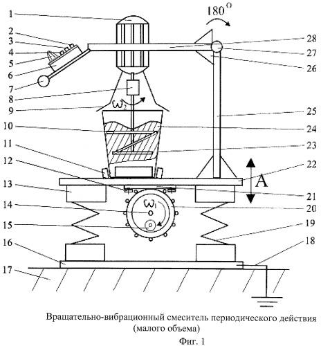 Вращательно-вибрационный смеситель периодического действия (малого объема)