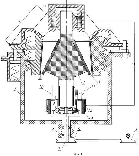 Конусная инерционная дробилка