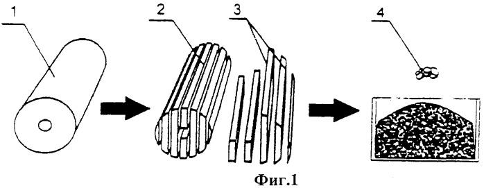 Способ использования технологической линии для переработки твердых отходов утилизируемых взрывчатых веществ