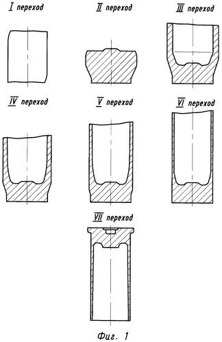 Способ изготовления полых деталей