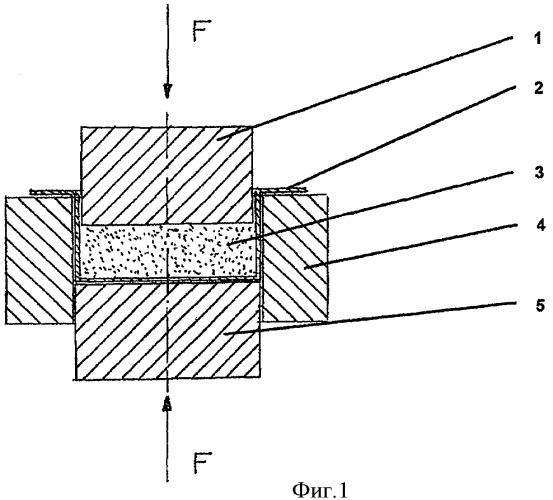 Способ изготовления контакт-детали для переключающего устройства и контакт-деталь