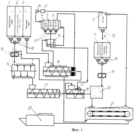 Линия производства функциональных псевдокапсулированных аквакормов