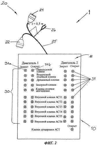 Способ испытания системы управления клапанами и устройство для осуществления этого способа