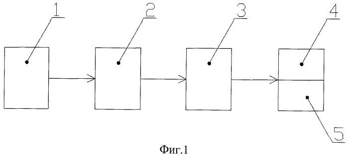Способ ориентации металлических дисперсно-армирующих элементов в бетоне