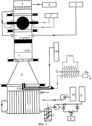 Способ и устройство для получения ацетилена