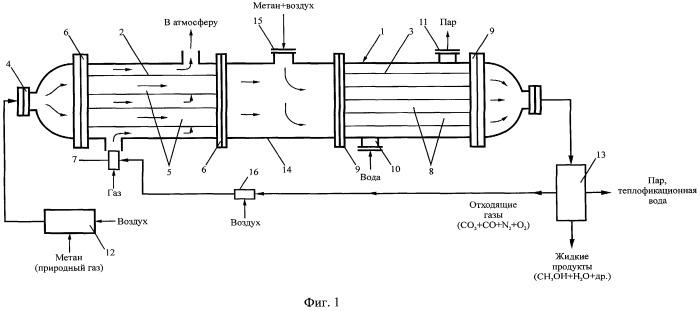 Способ получения метанола и установка для его осуществления