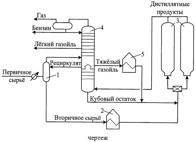 Способ замедленного коксования нефтяных остатков