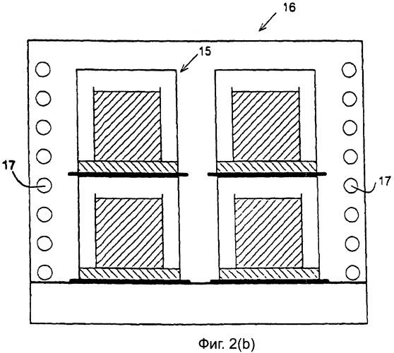 Способ и устройство для производства чувствительных к воздушной среде электродных материалов для применения в батареях литий-ионных аккумуляторов