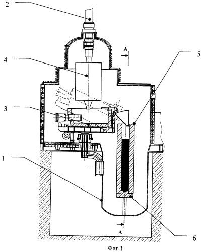 Вакуумная дуговая гарнисажная печь