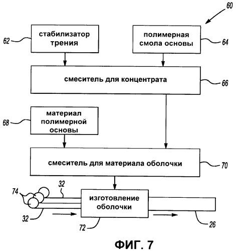 Модуль, содержащий стабилизатор трения, и способ его получения