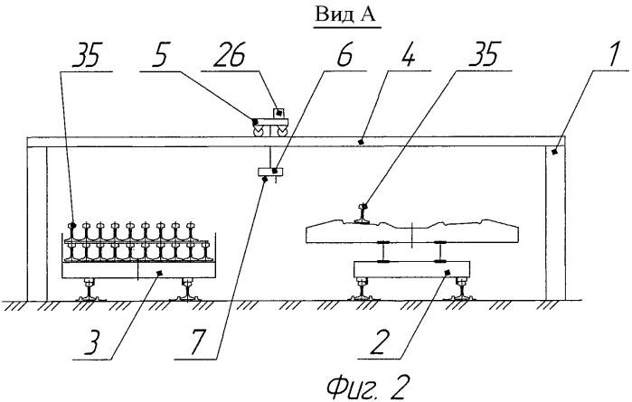 Устройство для работы с рельсами на звеносборочно-разборочных линиях