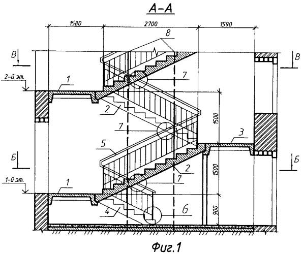 Устройство для прокладки и закрепления рукавной линии в лестницах здания