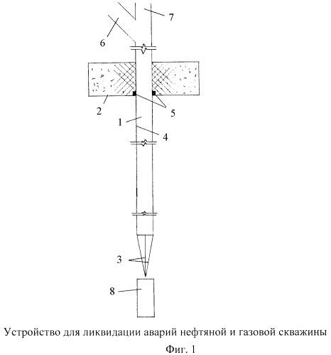 Устройство для ликвидации аварий нефтяной и газовой скважины