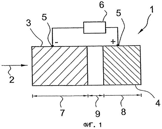 Способ и устройство для сокращения количества твердых частиц в отработавших газах, образующихся при работе двигателя внутреннего сгорания