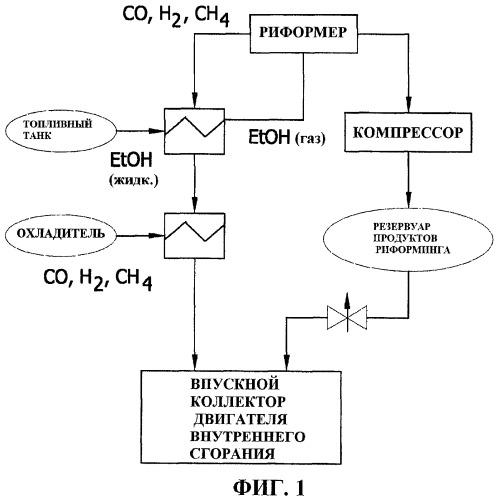 Способ получения механической или электрической энергии из топлива, содержащего спирт