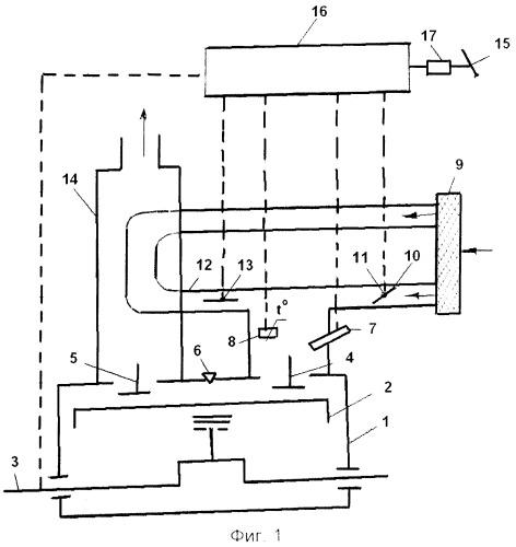 Способ работы двигателя внутреннего сгорания со свечой зажигания