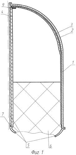 Способ изготовления заряда смесевого твердого ракетного топлива
